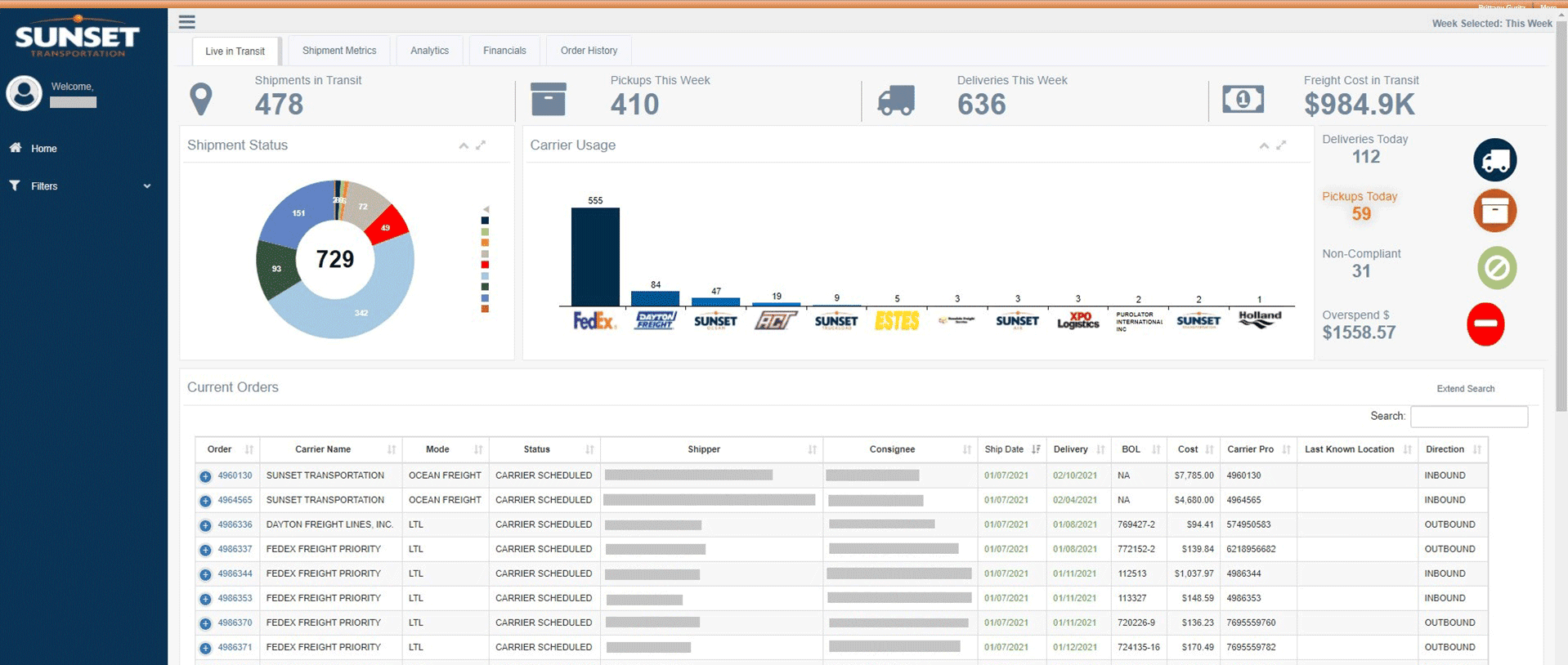 Example of the LOGIK Live-In Transit dashboard